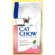 Purina-Cat-Chow-Special-Sensitive-15kg